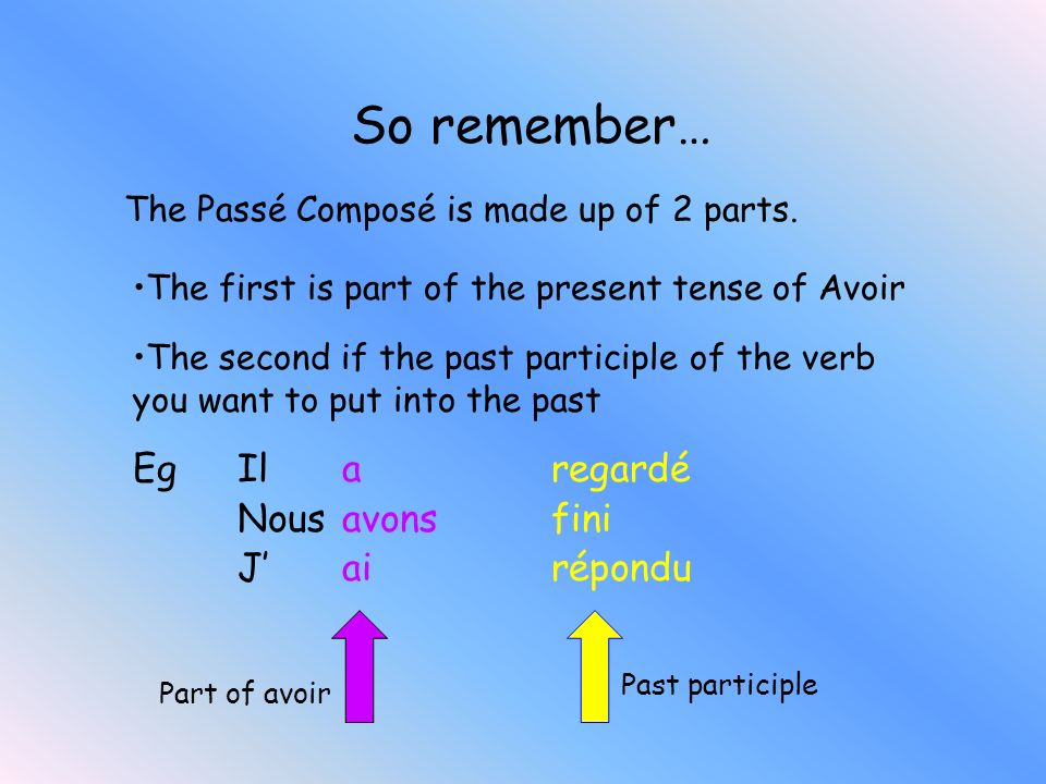 Here are some examples of the 3 types of verb. Change the infinitive into the past participle travaillertravaillé regarderregardé finir fini choisir c