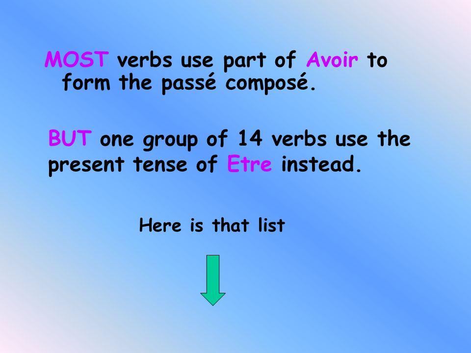 Passé Composé with Etre You already know how to form the Passé Composé tense. Here is a reminder: Past participle Part of avoir Use part of the presen