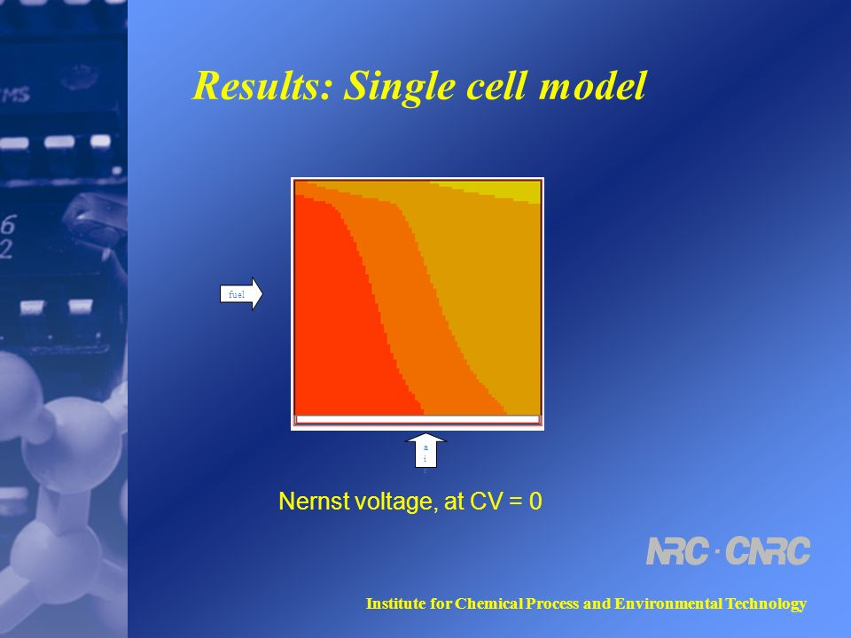 Institute for Chemical Process and Environmental Technology Results: Single cell model fuel airair Nernst voltage, at CV = 0