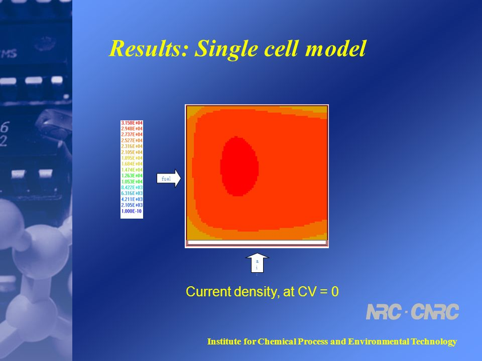 Institute for Chemical Process and Environmental Technology Results: Single cell model fuel airair Current density, at CV = 0