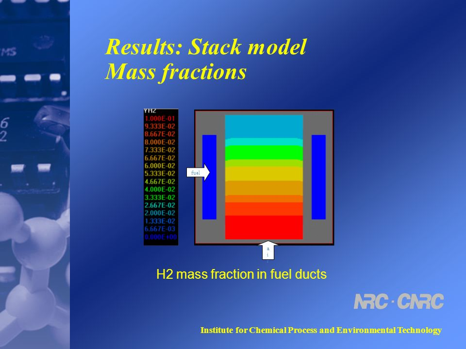 Institute for Chemical Process and Environmental Technology Results: Stack model Mass fractions fuel airair H2 mass fraction in fuel ducts