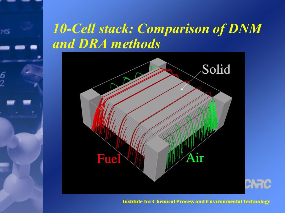 Institute for Chemical Process and Environmental Technology 10-Cell stack: Comparison of DNM and DRA methods