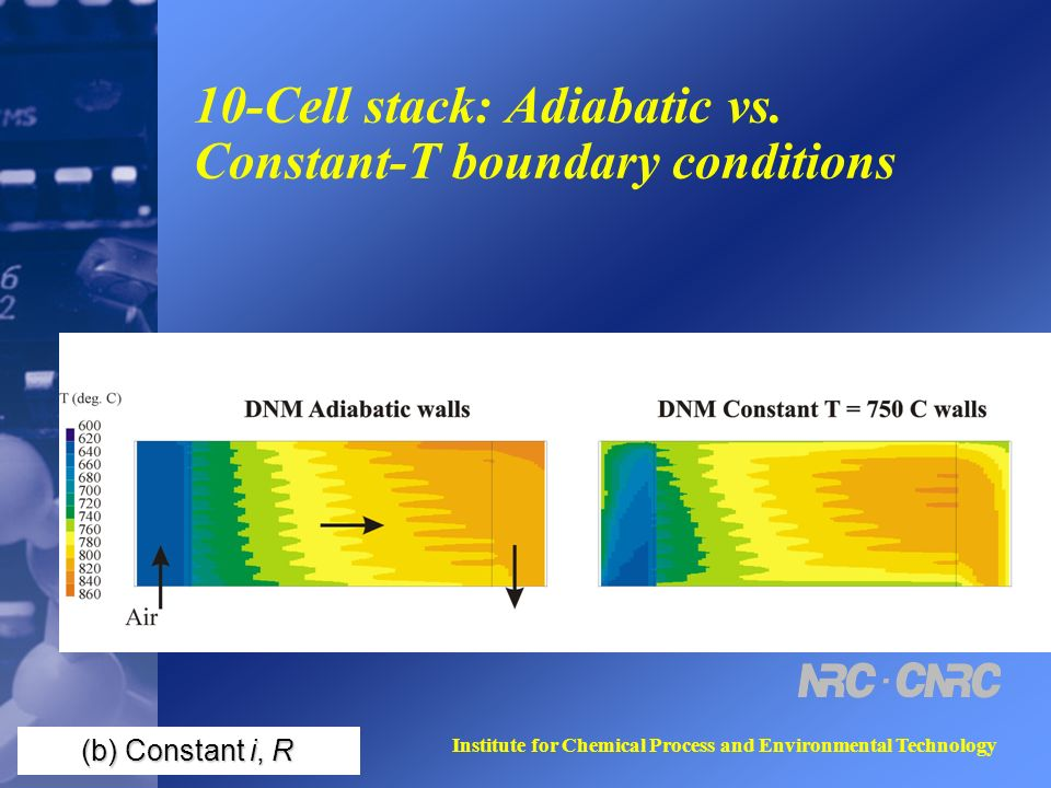 Institute for Chemical Process and Environmental Technology 10-Cell stack: Adiabatic vs.