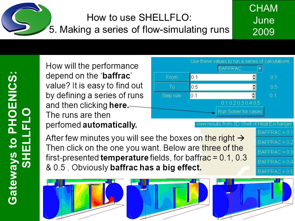 CHAM June 2009 Gateways to PHOENICS: SHELLFLO How to use SHELLFLO: 5. Making a series of flow-simulating runs How will the performance depend on the b