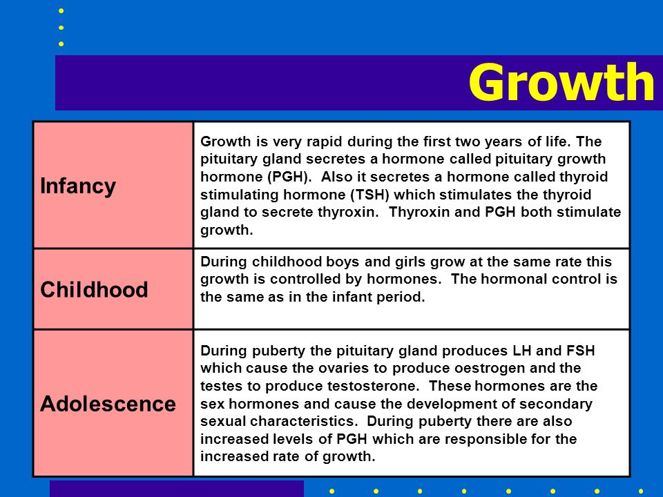Growth Infancy Growth is very rapid during the first two years of life. The pituitary gland secretes a hormone called pituitary growth hormone (PGH).