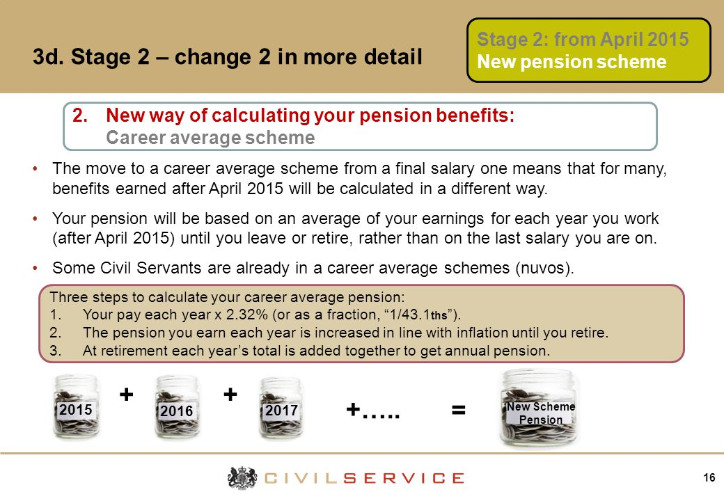 16 Three steps to calculate your career average pension: 1.Your pay each year x 2.32% (or as a fraction, 1/43.1 ths ).