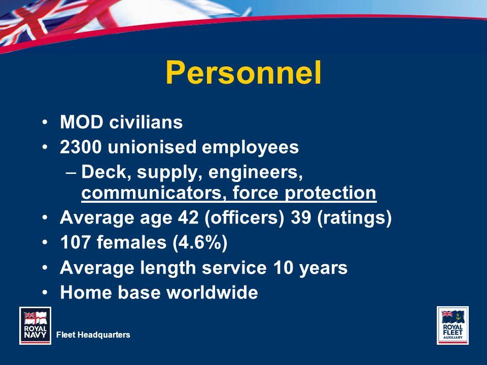 Fleet Headquarters What do we do.