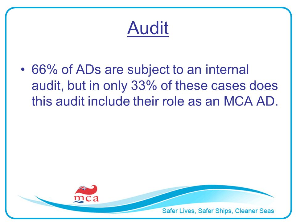 Audit 66% of ADs are subject to an internal audit, but in only 33% of these cases does this audit include their role as an MCA AD.