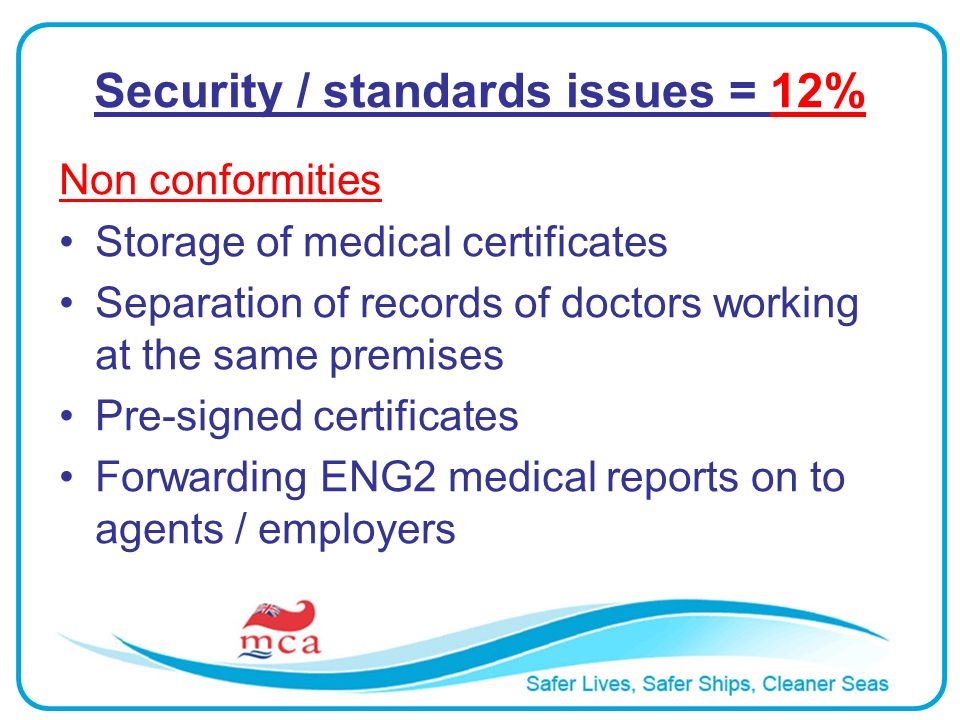 Security / standards issues = 12% Non conformities Storage of medical certificates Separation of records of doctors working at the same premises Pre-signed certificates Forwarding ENG2 medical reports on to agents / employers