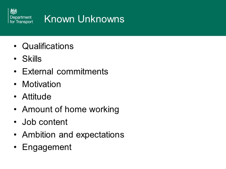 Known Unknowns Qualifications Skills External commitments Motivation Attitude Amount of home working Job content Ambition and expectations Engagement