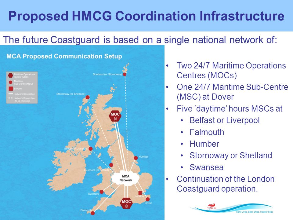 Proposed HMCG Coordination Infrastructure Two 24/7 Maritime Operations Centres (MOCs) One 24/7 Maritime Sub-Centre (MSC) at Dover Five daytime hours MSCs at Belfast or Liverpool Falmouth Humber Stornoway or Shetland Swansea Continuation of the London Coastguard operation.
