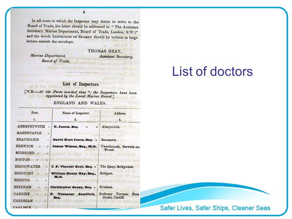 List of doctors