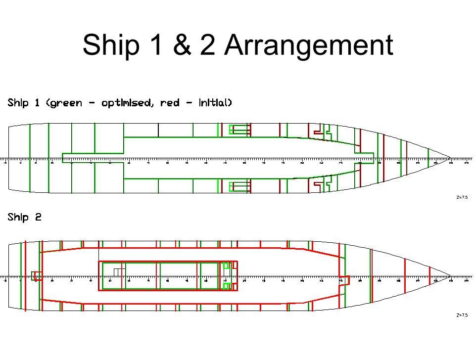 Ship 1 & 2 Machinery Ship 1 Ship 2