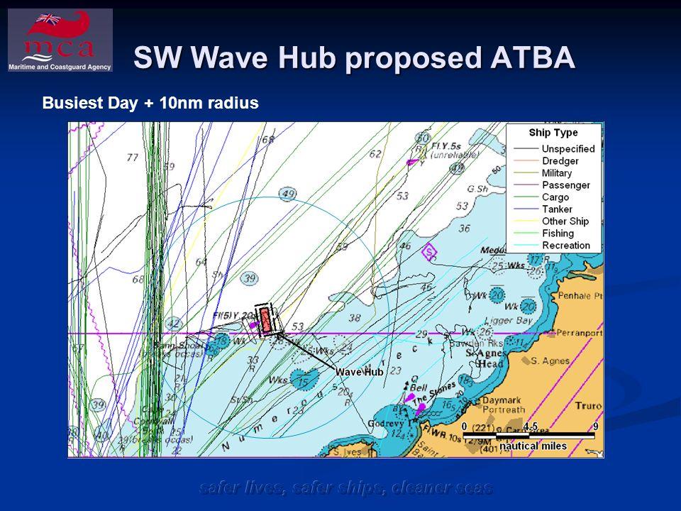 safer lives, safer ships, cleaner seas SW Wave Hub proposed ATBA Why an ATBA.