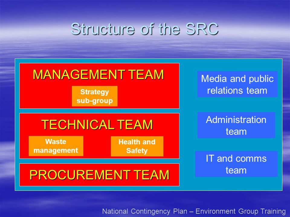 Structure of the SRC MANAGEMENT TEAM TECHNICAL TEAM PROCUREMENT TEAM Strategy sub-group Waste management Health and Safety Media and public relations