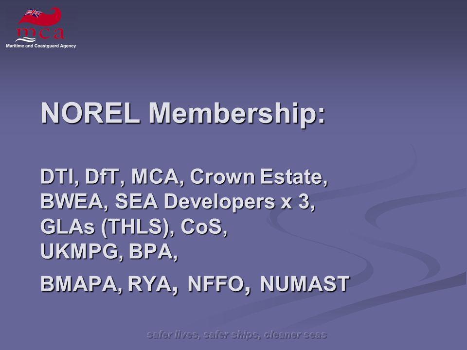 NOREL Membership: DTI, DfT, MCA, Crown Estate, BWEA, SEA Developers x 3, GLAs (THLS), CoS, UKMPG, BPA, BMAPA, RYA, NFFO, NUMAST