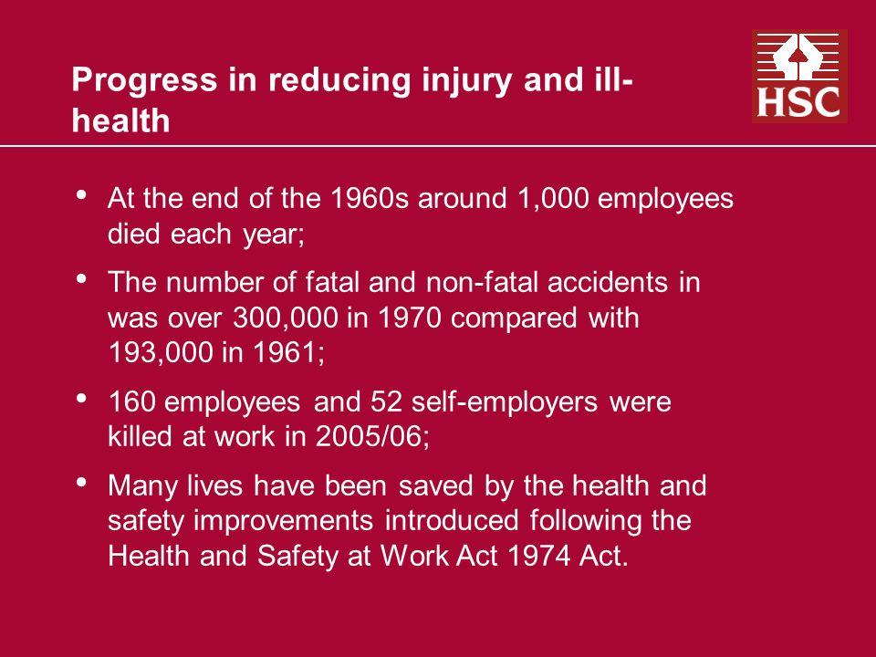 Progress in reducing injury and ill- health At the end of the 1960s around 1,000 employees died each year; The number of fatal and non-fatal accidents in was over 300,000 in 1970 compared with 193,000 in 1961; 160 employees and 52 self-employers were killed at work in 2005/06; Many lives have been saved by the health and safety improvements introduced following the Health and Safety at Work Act 1974 Act.