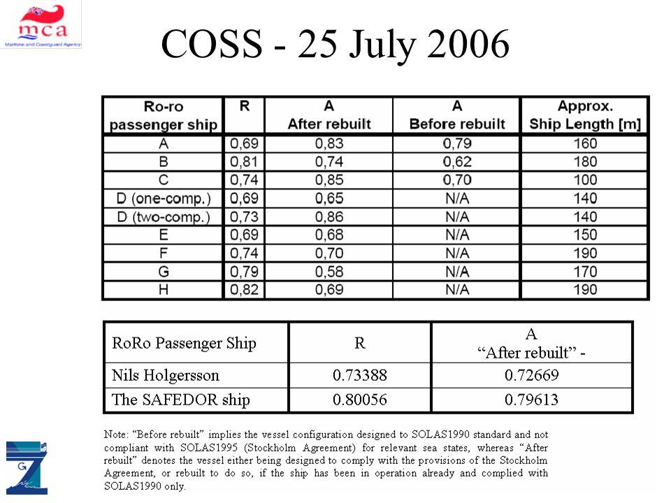 ALLIANCE DM & SAS COSS - 25 July 2006