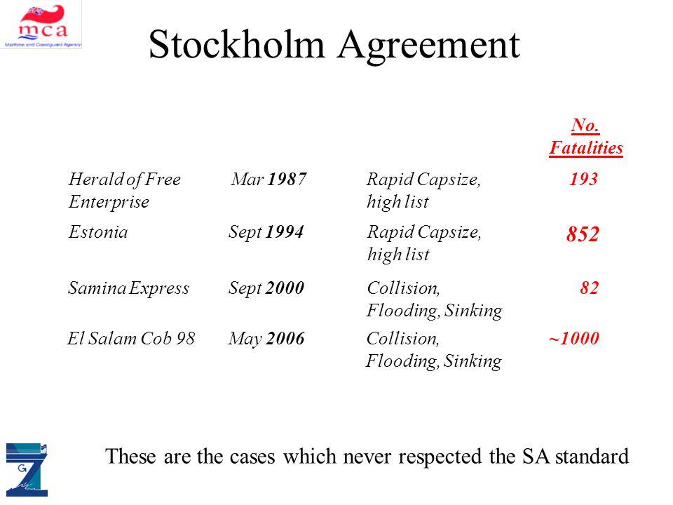 ALLIANCE DM & SAS Stockholm Agreement No.