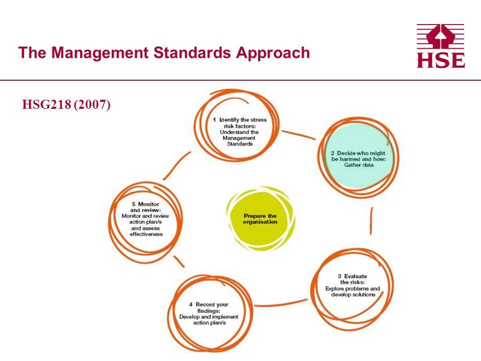 HSG218 (2007) The Management Standards Approach