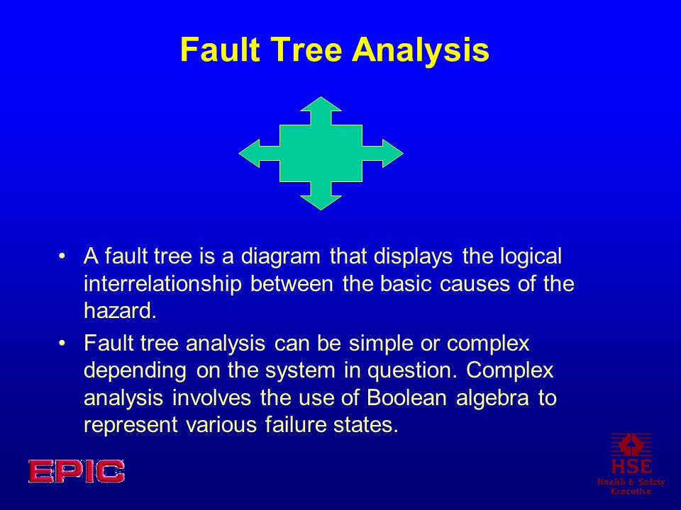 Fault Tree Analysis A fault tree is a diagram that displays the logical interrelationship between the basic causes of the hazard. Fault tree analysis