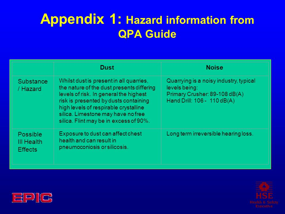Appendix 1: Hazard information from QPA Guide Whilst dust is present in all quarries, the nature of the dust presents differing levels of risk. In gen
