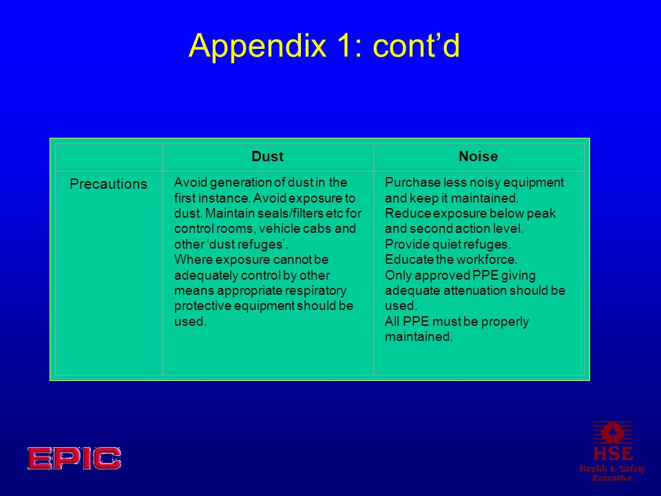 Appendix 1: contd DustNoise Precautions Avoid generation of dust in the first instance. Avoid exposure to dust. Maintain seals/filters etc for control