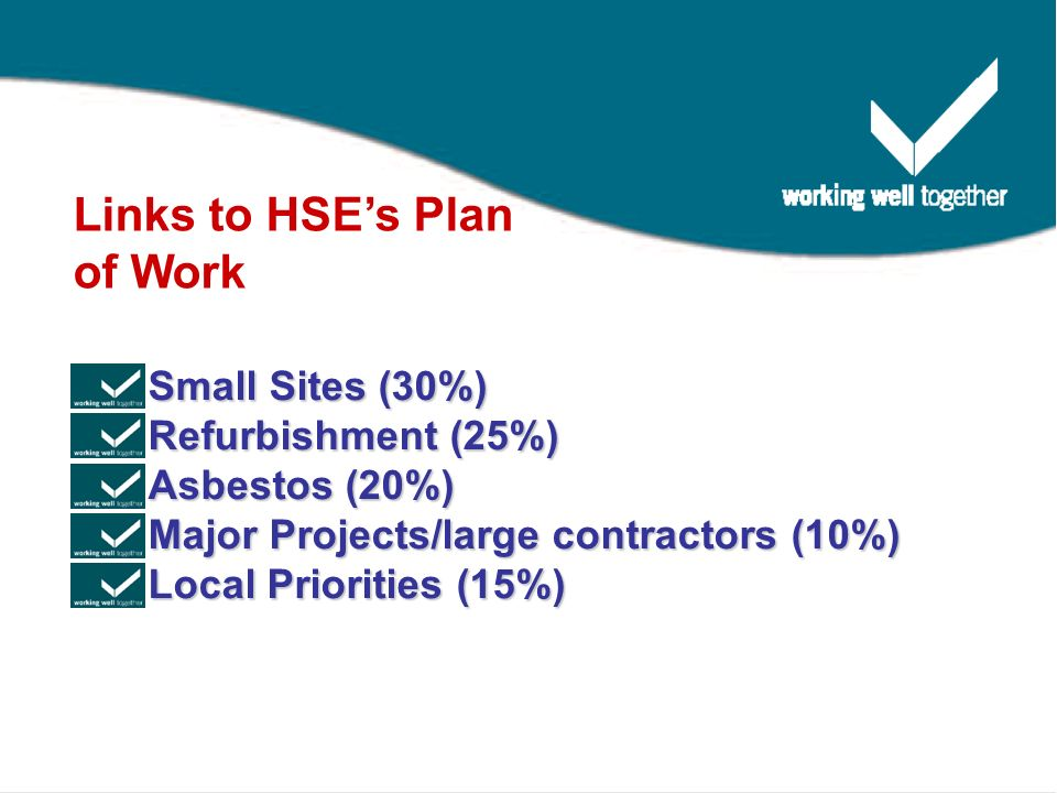 Links to HSEs Plan of Work Small Sites (30%) Refurbishment (25%) Asbestos (20%) Major Projects/large contractors (10%) Local Priorities (15%)