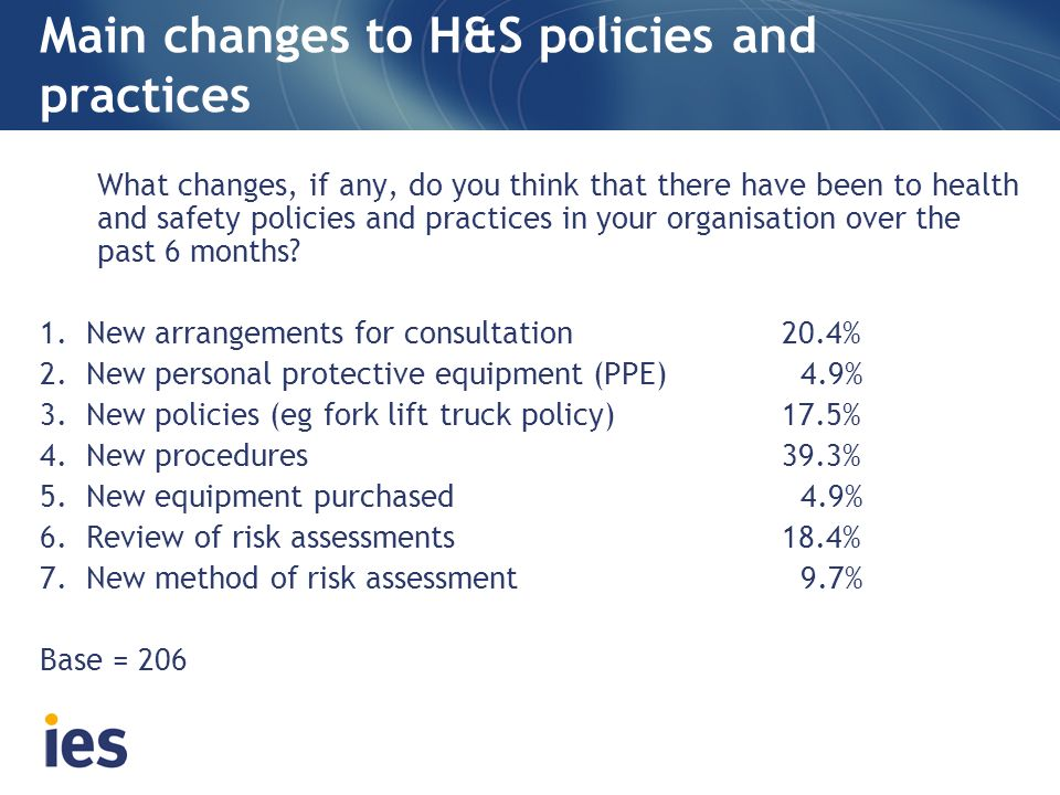 Main changes to H&S policies and practices What changes, if any, do you think that there have been to health and safety policies and practices in your