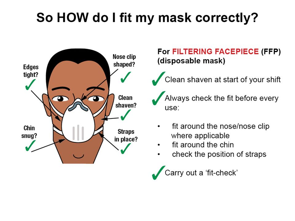 How do I fit my mask correctly? For Filtering Facepiece FFP Disposable mask) Clean shaven at start of shift Always check the fit before every use: –Fi