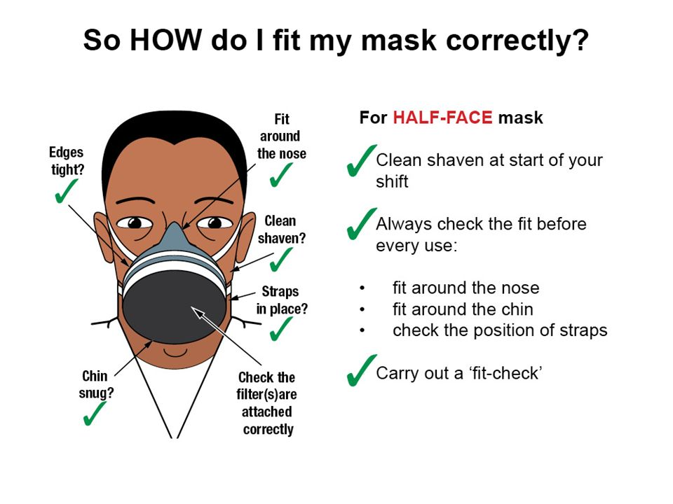 How do I fit my mask correctly? For Half-Face mask Clean shaven at start of shift Always check the fit before every use: –Fit around the nose – adjust