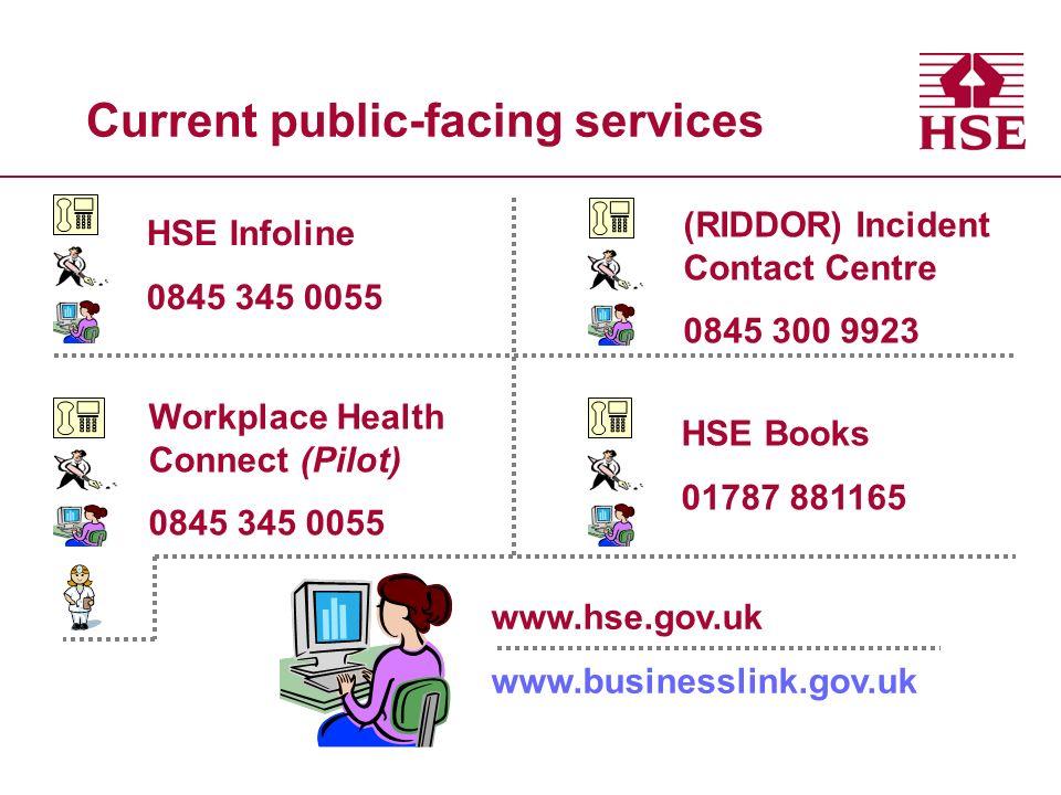 Current public-facing services HSE Infoline 0845 345 0055 www.hse.gov.uk www.businesslink.gov.uk (RIDDOR) Incident Contact Centre 0845 300 9923 HSE Books 01787 881165 Workplace Health Connect (Pilot) 0845 345 0055