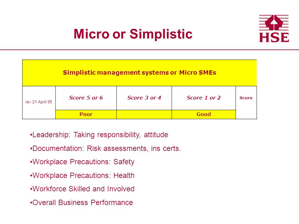 Micro or Simplistic Simplistic management systems or Micro SMEs rev 21 April 09 Score 5 or 6Score 3 or 4Score 1 or 2 Score Poor Good Leadership: Takin