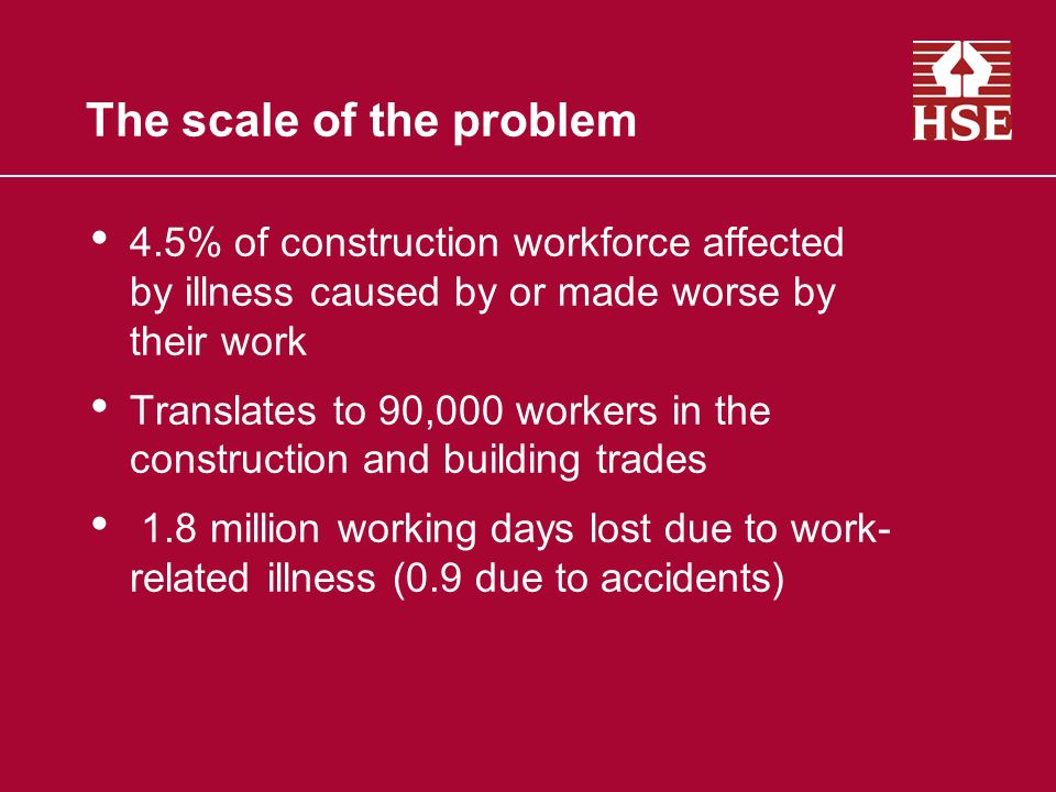The scale of the problem 4.5% of construction workforce affected by illness caused by or made worse by their work Translates to 90,000 workers in the construction and building trades 1.8 million working days lost due to work- related illness (0.9 due to accidents)
