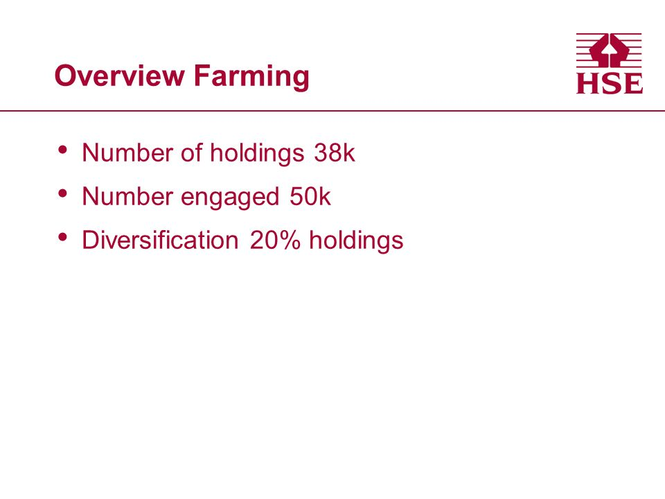 Overview Farming Number of holdings 38k Number engaged 50k Diversification 20% holdings