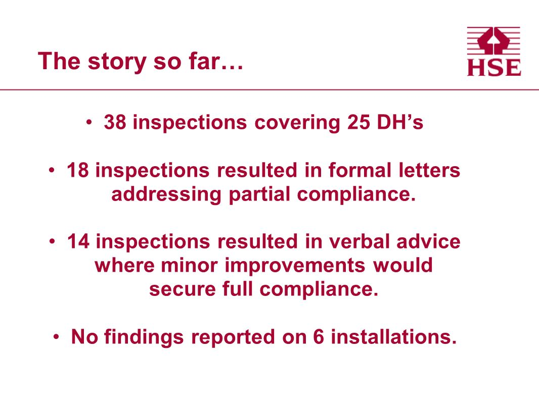 The story so far… 38 inspections covering 25 DHs 18 inspections resulted in formal letters addressing partial compliance.