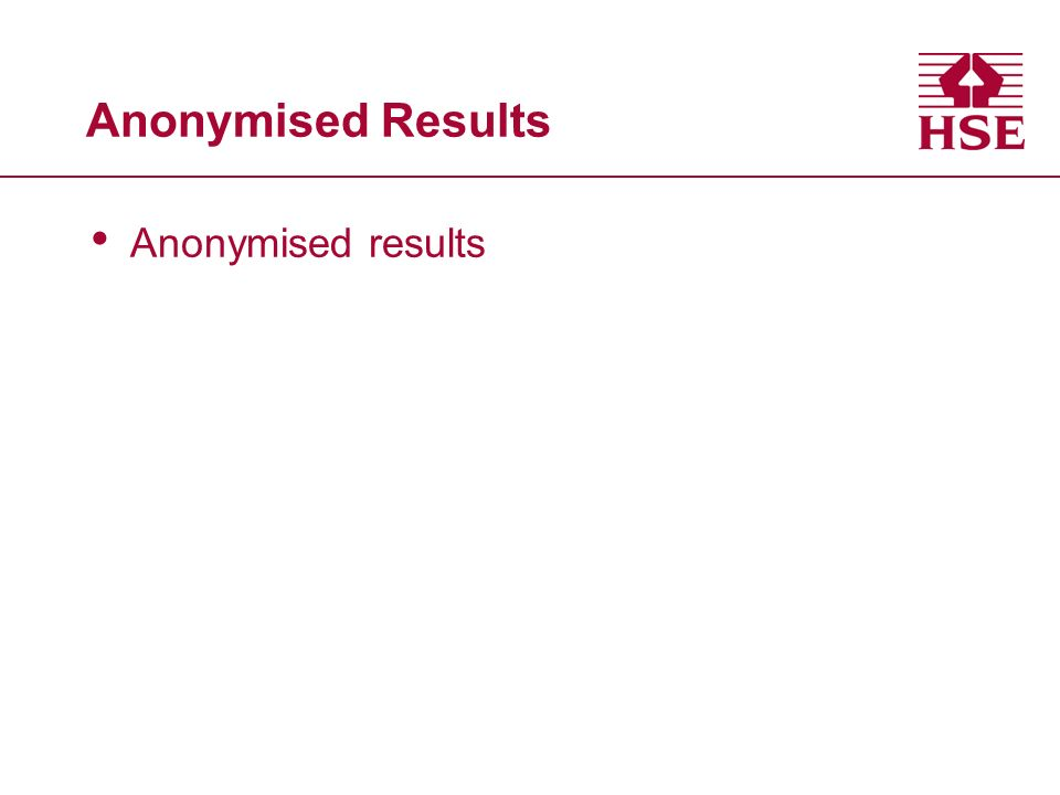 Anonymised Results Anonymised results