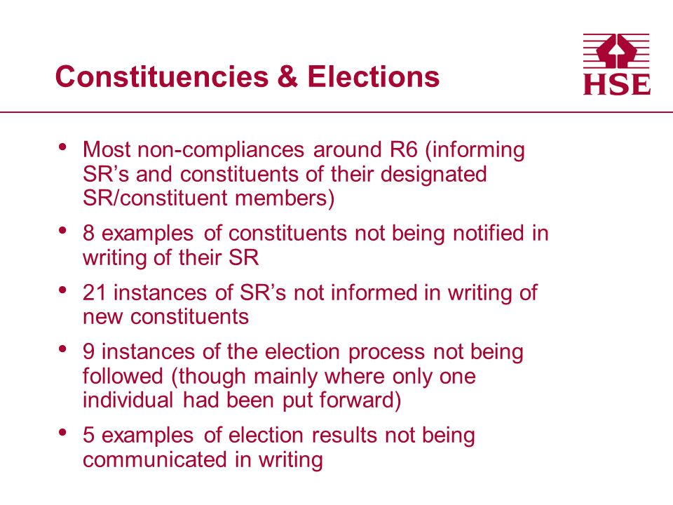 Constituencies & Elections Most non-compliances around R6 (informing SRs and constituents of their designated SR/constituent members) 8 examples of constituents not being notified in writing of their SR 21 instances of SRs not informed in writing of new constituents 9 instances of the election process not being followed (though mainly where only one individual had been put forward) 5 examples of election results not being communicated in writing