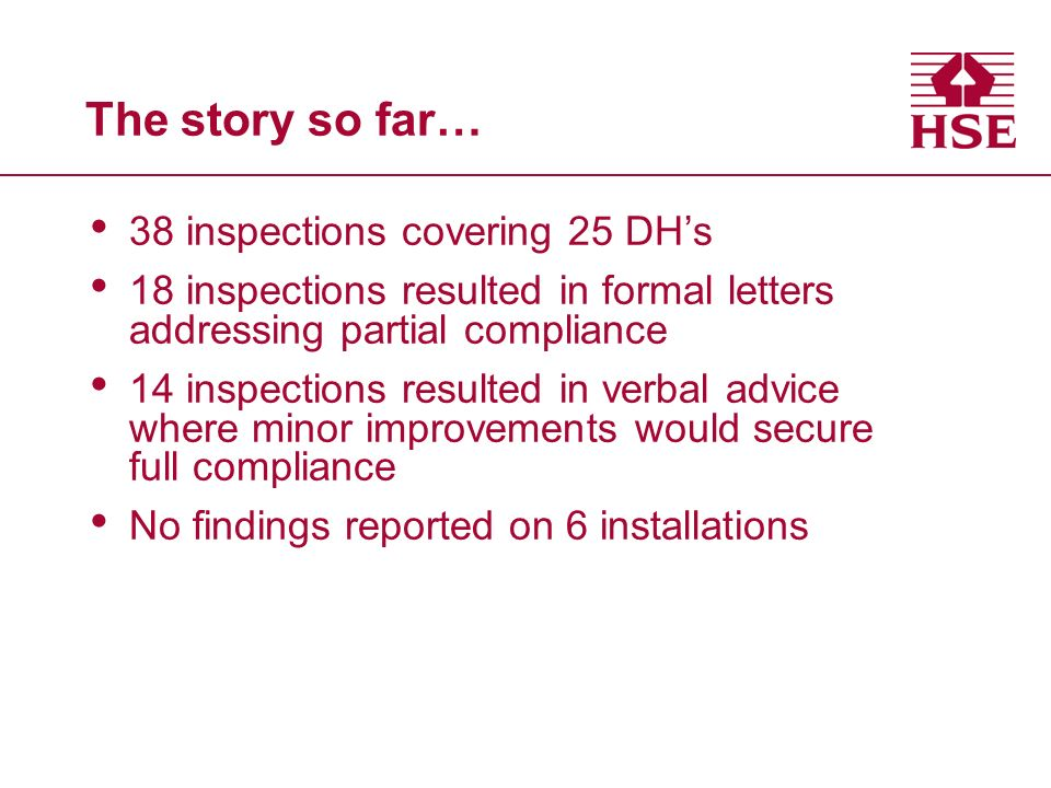 The story so far… 38 inspections covering 25 DHs 18 inspections resulted in formal letters addressing partial compliance 14 inspections resulted in verbal advice where minor improvements would secure full compliance No findings reported on 6 installations