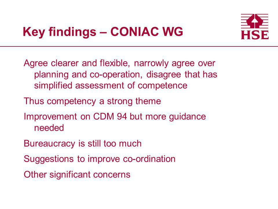 Key findings – CONIAC WG Agree clearer and flexible, narrowly agree over planning and co-operation, disagree that has simplified assessment of compete