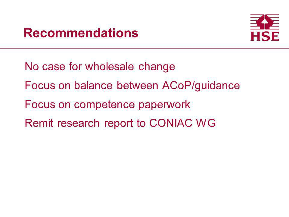 Recommendations No case for wholesale change Focus on balance between ACoP/guidance Focus on competence paperwork Remit research report to CONIAC WG