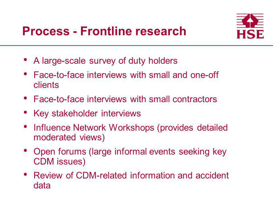 Process - Frontline research A large-scale survey of duty holders Face-to-face interviews with small and one-off clients Face-to-face interviews with small contractors Key stakeholder interviews Influence Network Workshops (provides detailed moderated views) Open forums (large informal events seeking key CDM issues) Review of CDM-related information and accident data