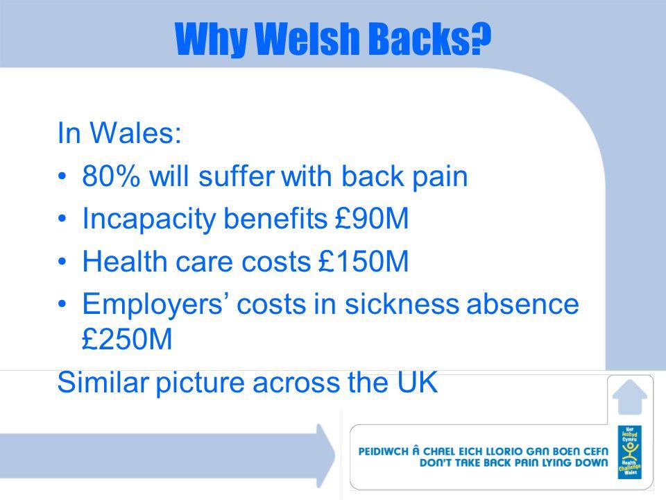 Why Welsh Backs.
