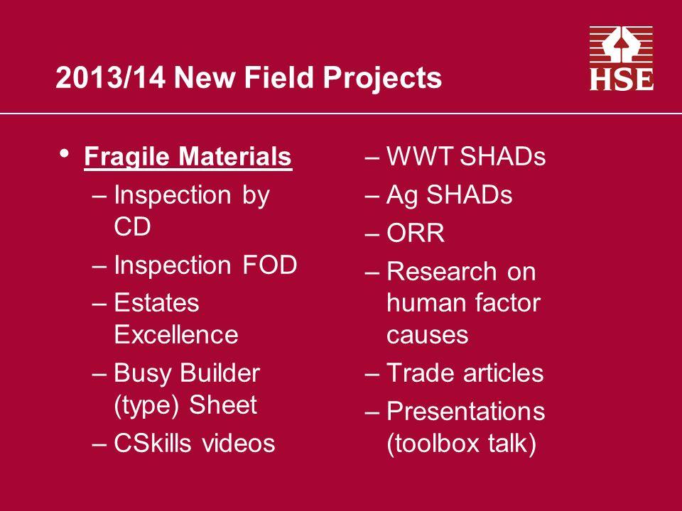 2013/14 field projects……..