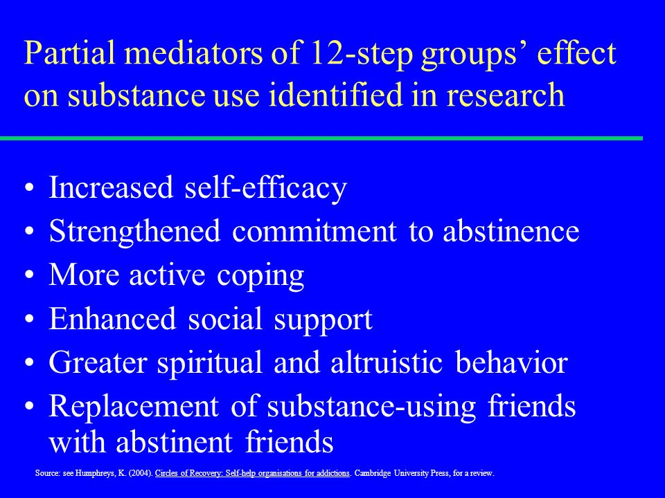 Partial mediators of 12-step groups effect on substance use identified in research Increased self-efficacy Strengthened commitment to abstinence More active coping Enhanced social support Greater spiritual and altruistic behavior Replacement of substance-using friends with abstinent friends Source: see Humphreys, K.