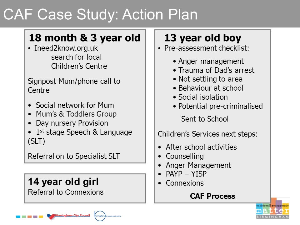 13 year old boy Pre-assessment checklist: Anger management Trauma of Dads arrest Not settling to area Behaviour at school Social isolation Potential pre-criminalised Sent to School Childrens Services next steps: After school activities Counselling Anger Management PAYP – YISP Connexions CAF Process CAF Case Study: Action Plan 18 month & 3 year old Ineed2know.org.uk search for local Childrens Centre Signpost Mum/phone call to Centre Social network for Mum Mums & Toddlers Group Day nursery Provision 1 st stage Speech & Language (SLT) Referral on to Specialist SLT 14 year old girl Referral to Connexions