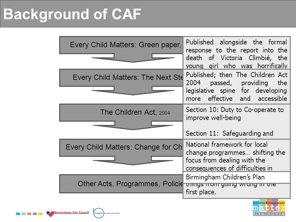 Background of CAF Every Child Matters: Green paper, 2003 Every Child Matters: The Next Steps The Children Act, 2004 Every Child Matters: Change for Children Other Acts, Programmes, Policies Published alongside the formal response to the report into the death of Victoria Climbié, the young girl who was horrifically abused, tortured, and eventually killed by her great aunt and the man with whom they lived.