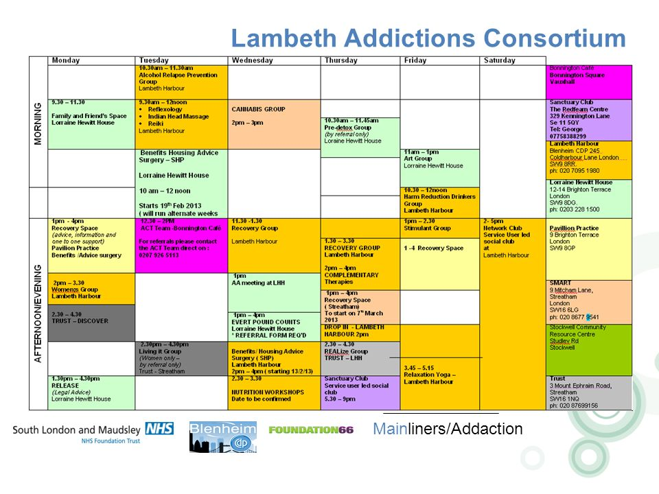 Lambeth Addictions Consortium Mainliners/Addaction