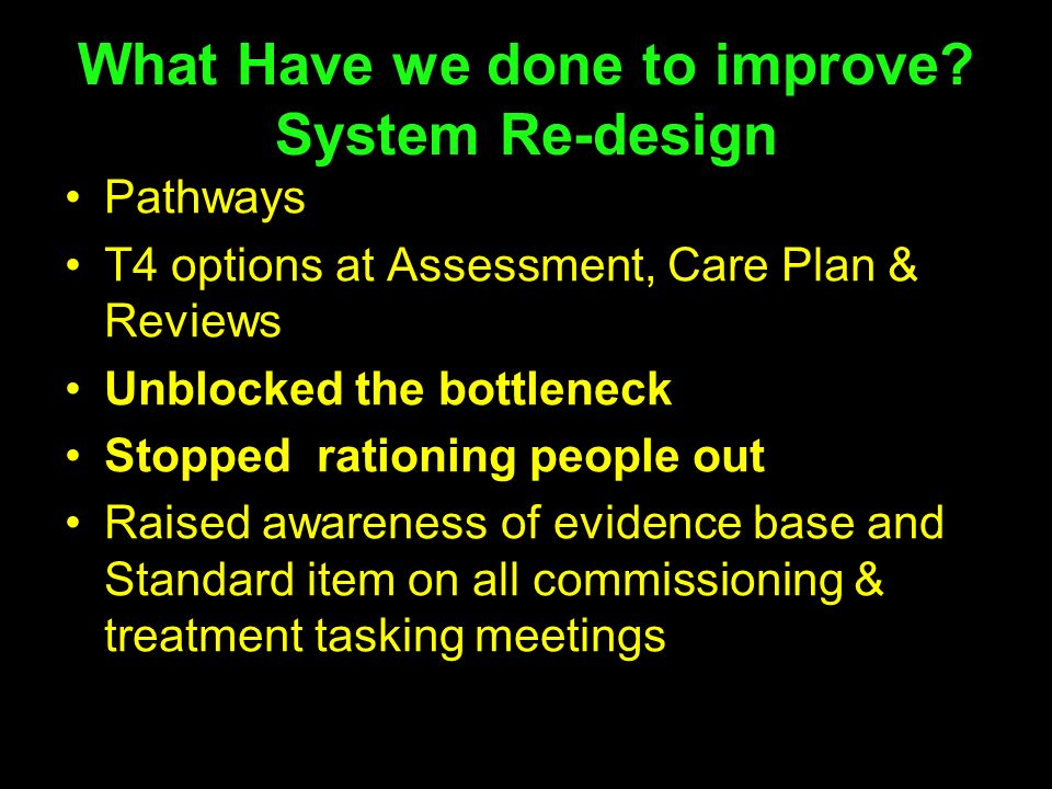 What Have we done to improve? System Re-design Pathways T4 options at Assessment, Care Plan & Reviews Unblocked the bottleneck Stopped rationing peopl
