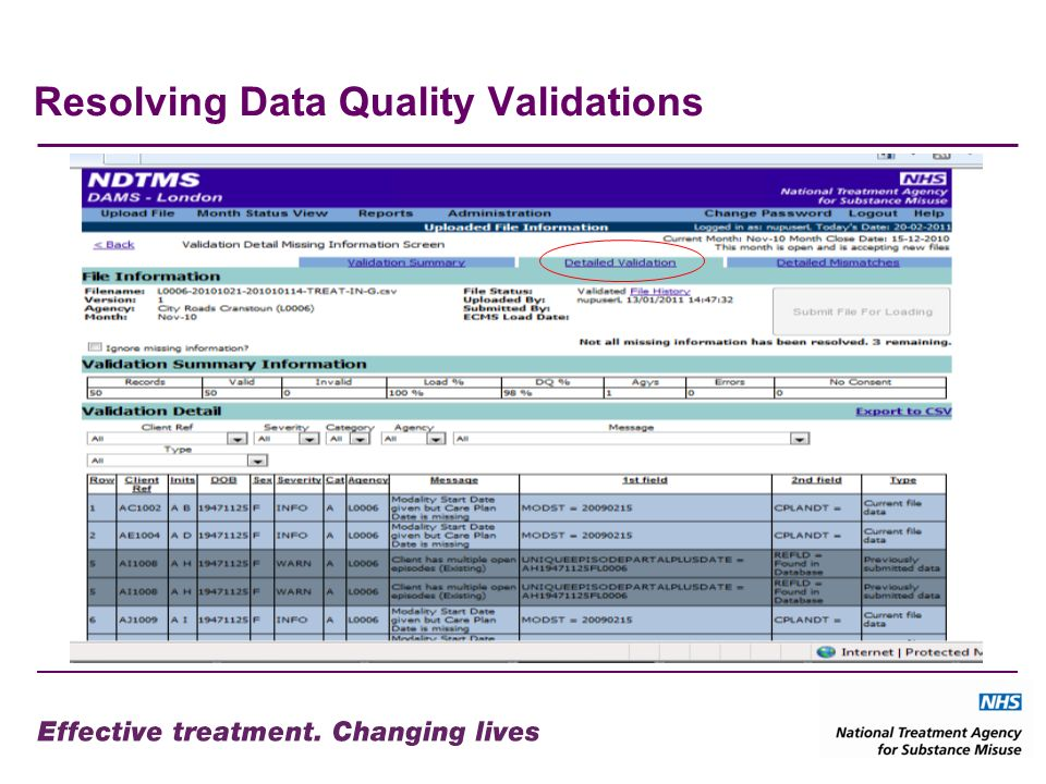 Resolving Data Quality Validations